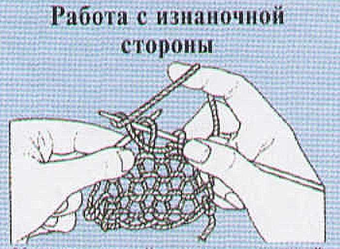 пряжа курс вязания как держать спицы